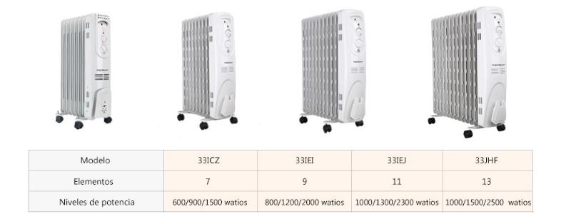 Modelos 33icz de 600/900/1500 watios, 33iwi de 800, 1200, 2000 watios, 33iej de 1000, 1300, 2300, 33jhf de 1000, 1500, 2500 watios, radiador eléctrico Aigostar