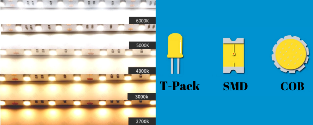 tono de luz 6000k, 5000k, 4000k, 3000k, 2700k, tipos de led, smd, cob, t-pack, luces led con sensor de movimiento amazon, led a pilas con sensor de movimiento, lampara led a pilas con sensor de movimiento, luces led a pilas ikea, luces led a pilas con interruptor